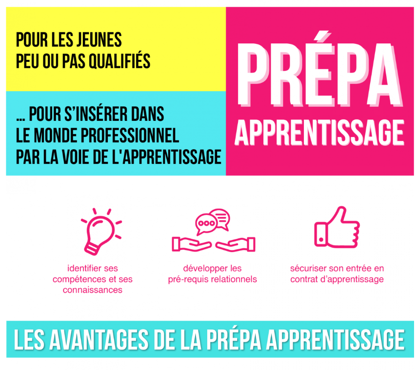 prepaapprentissage